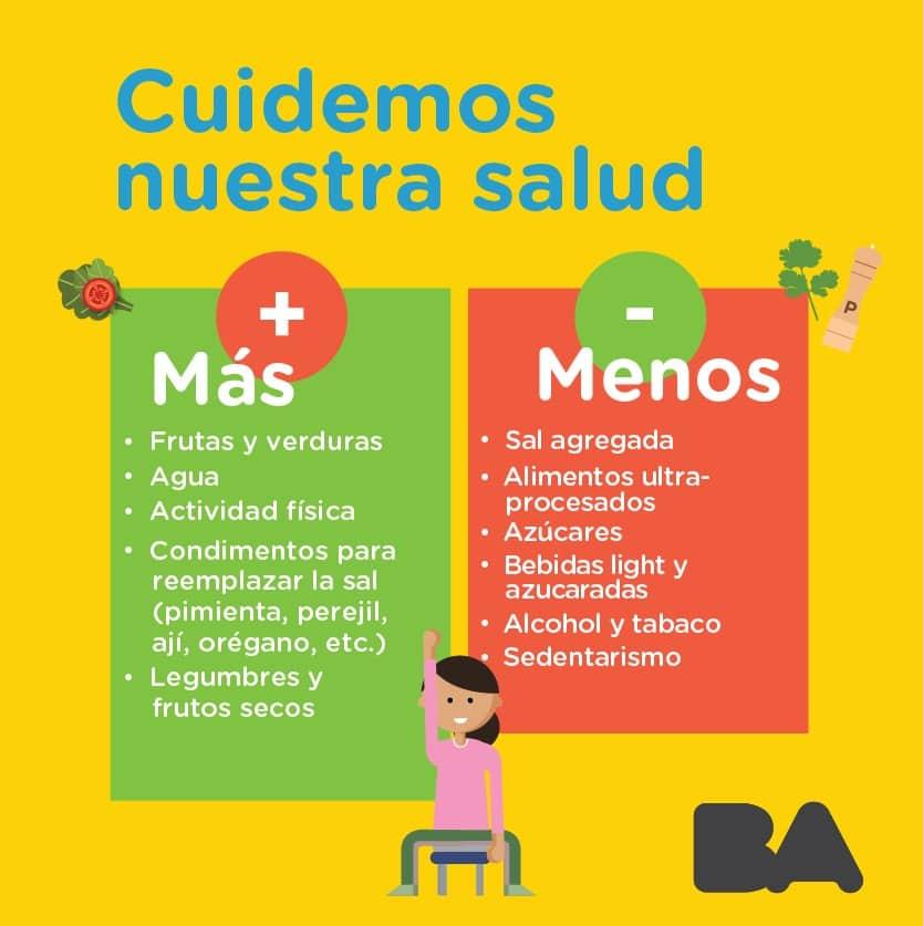 plan ciudad salud alimentacion